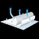 Tena InstaDri Air Disposable Underpads,23″ x 36″ (58cm x 91cm),7/Pack, 10Pk/Case,359