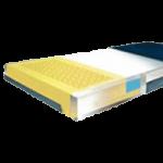 SleepSafe ShearCare 1100 Mattress,1100-Full Premium,Each,1100F