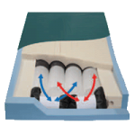 Span America PressureGuard CFT Non-Powered Bariatric Mattress,80″L x 54″W,Each,CF8054-29