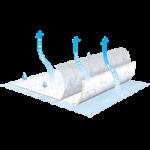 Tena Air Flow Disposable Underpads,23″ x 36″,60/Case,370